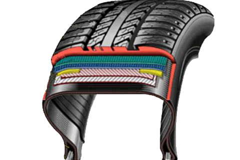 Tyre-Beads